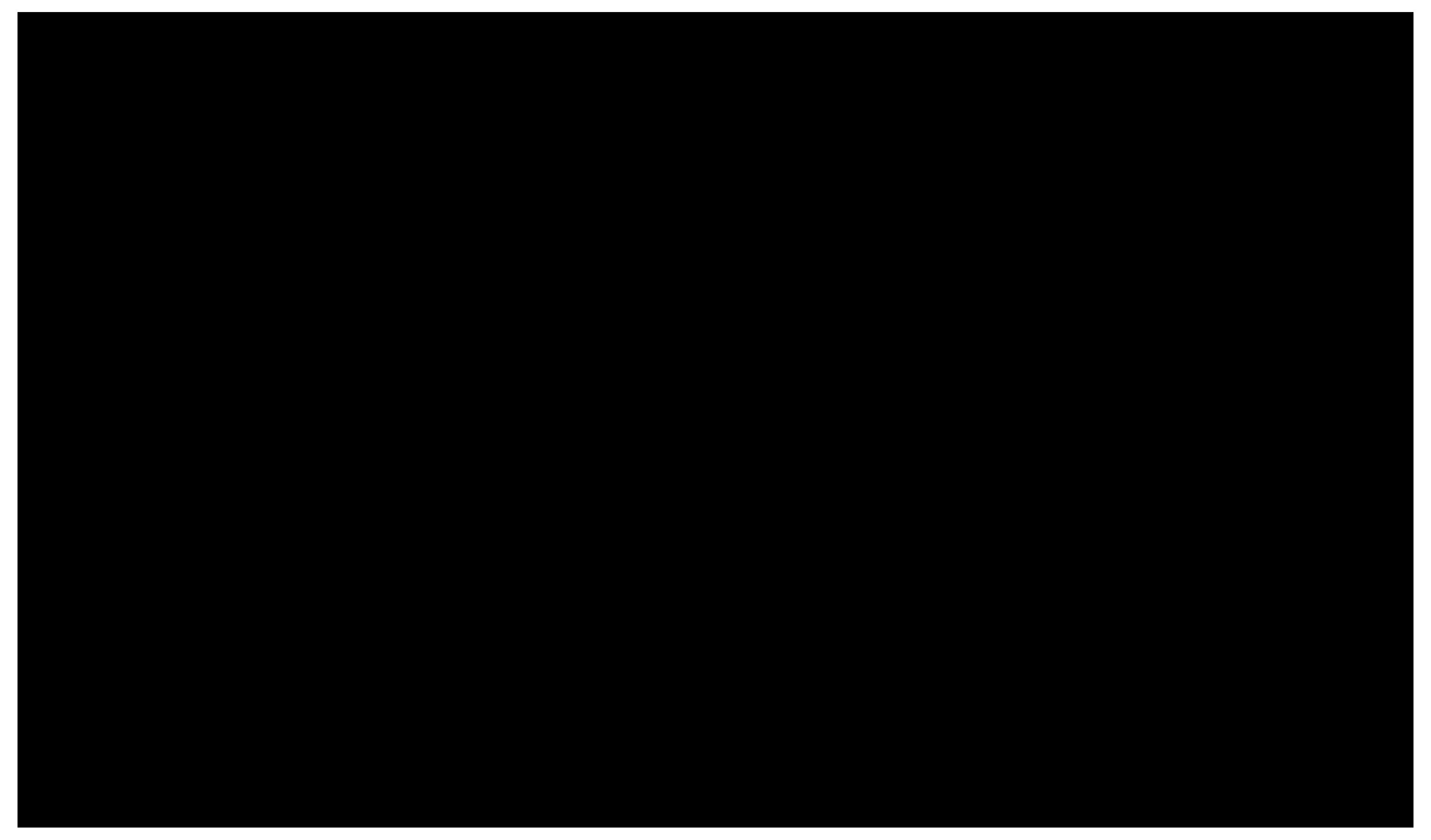 ディップ株式会社